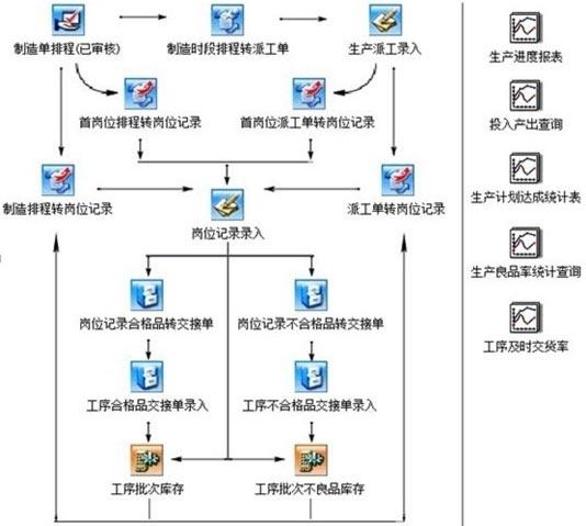 选择结构程序流程图