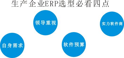 中小型生产企业ERP软件选型必看四点